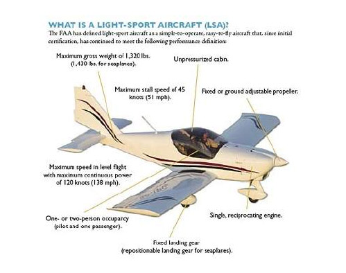 Aircraft Picture